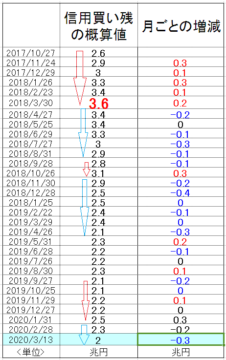 f:id:yukimatu-tousi:20200321155021p:plain