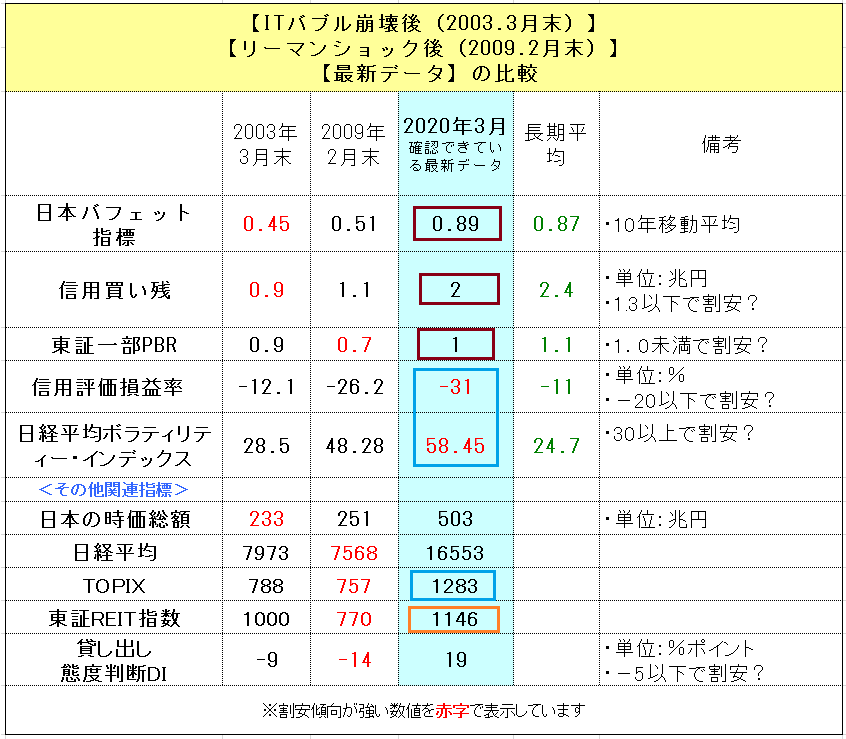 f:id:yukimatu-tousi:20200321162100p:plain