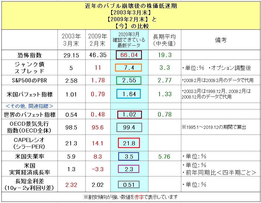 f:id:yukimatu-tousi:20200323173258p:plain