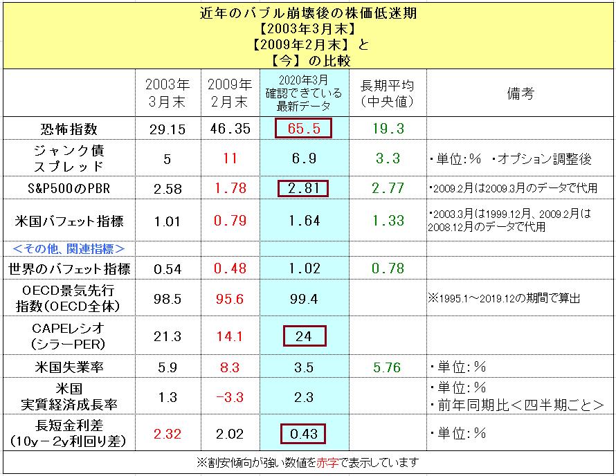 f:id:yukimatu-tousi:20200329192213p:plain