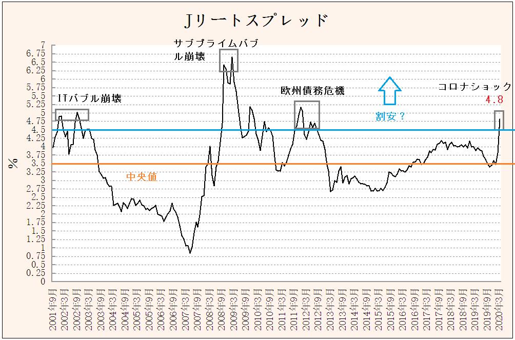 f:id:yukimatu-tousi:20200402000536p:plain