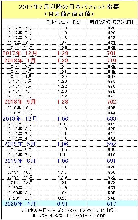f:id:yukimatu-tousi:20200405165723p:plain