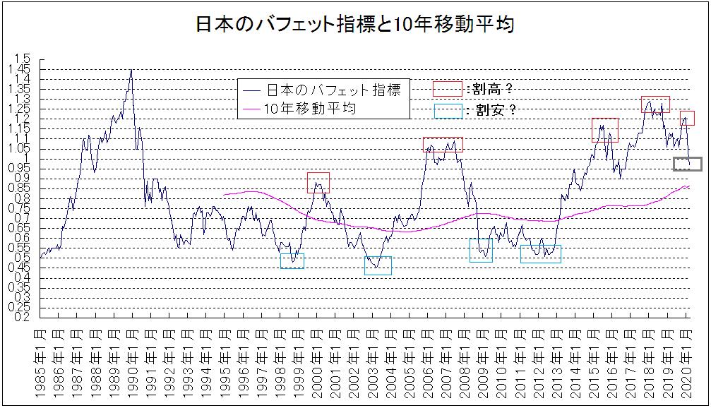 f:id:yukimatu-tousi:20200405170145p:plain