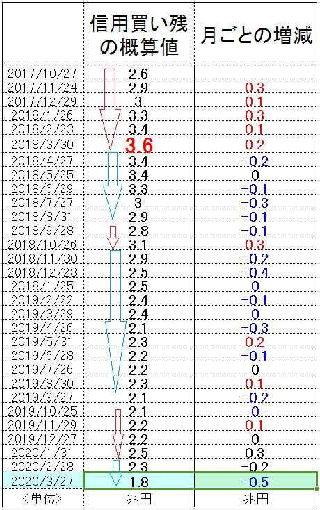 f:id:yukimatu-tousi:20200405170437p:plain