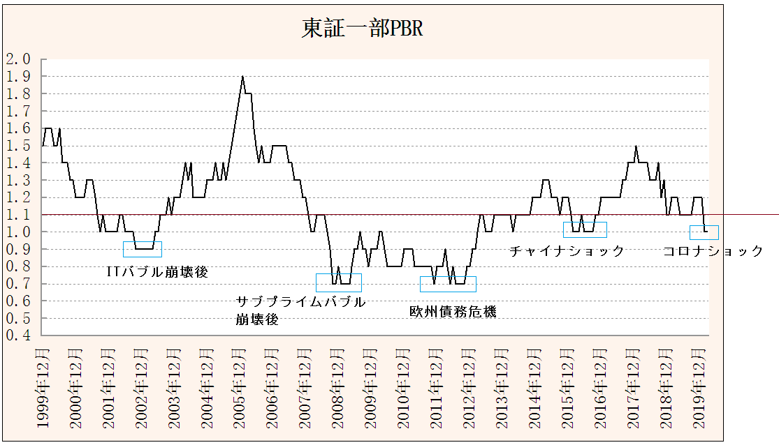 f:id:yukimatu-tousi:20200405171828p:plain