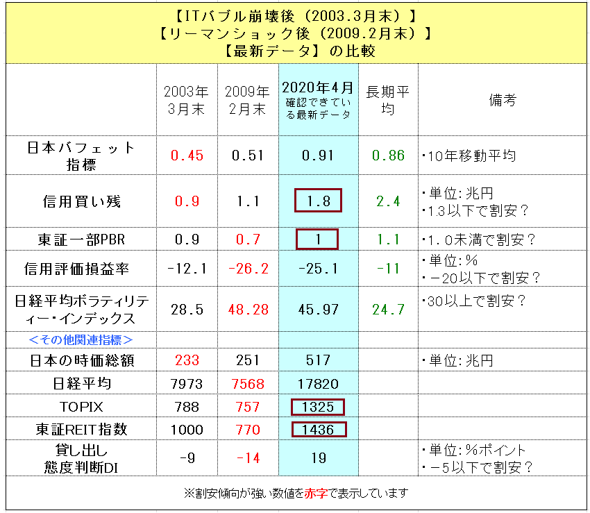 f:id:yukimatu-tousi:20200405202745p:plain