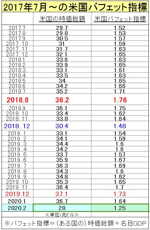 f:id:yukimatu-tousi:20200406124345p:plain