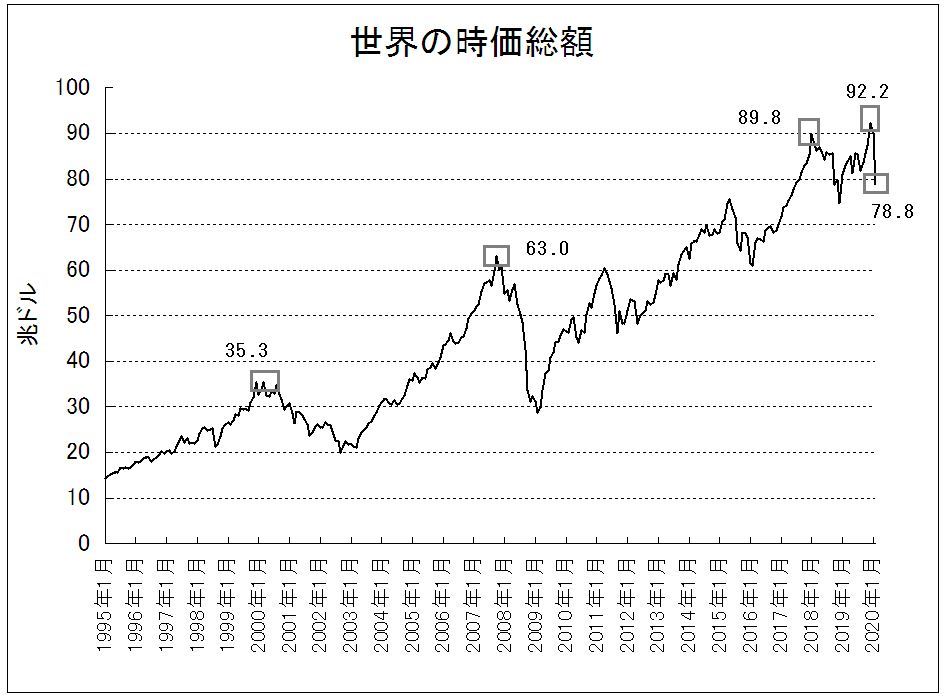 f:id:yukimatu-tousi:20200408151407p:plain