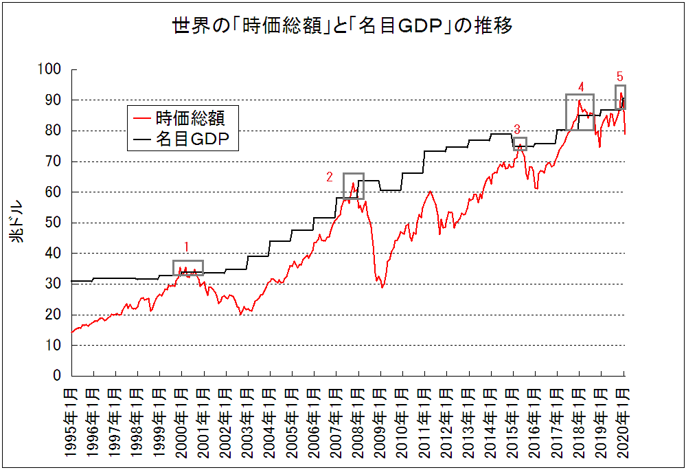 f:id:yukimatu-tousi:20200408151836p:plain