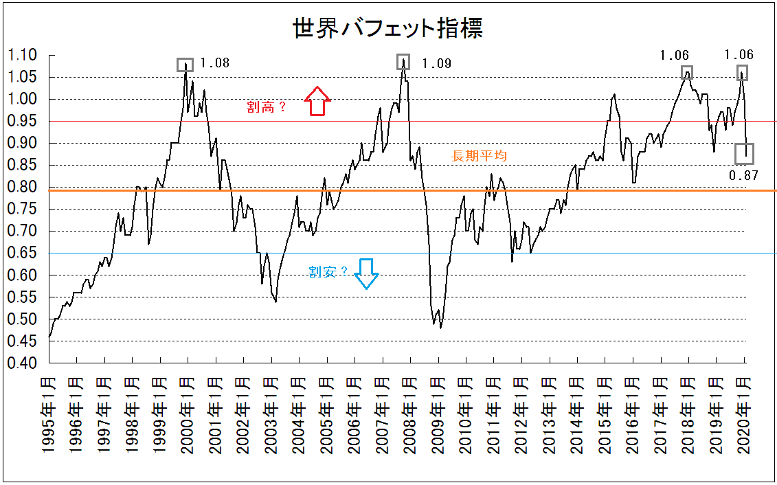f:id:yukimatu-tousi:20200408152403p:plain