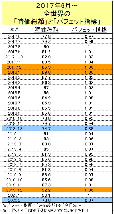 f:id:yukimatu-tousi:20200408152614p:plain