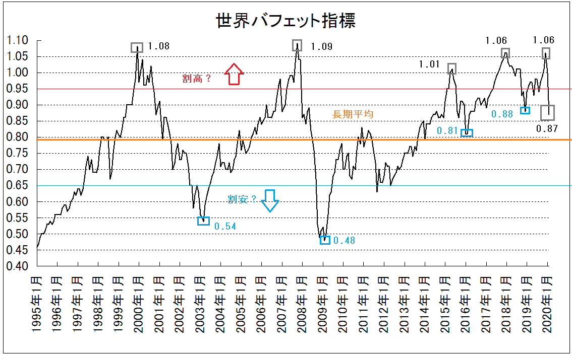 f:id:yukimatu-tousi:20200408152922p:plain