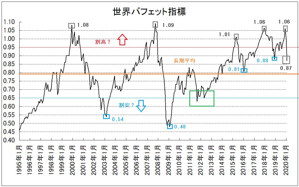 f:id:yukimatu-tousi:20200408155248p:plain