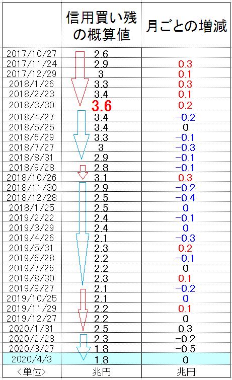 f:id:yukimatu-tousi:20200411224210p:plain