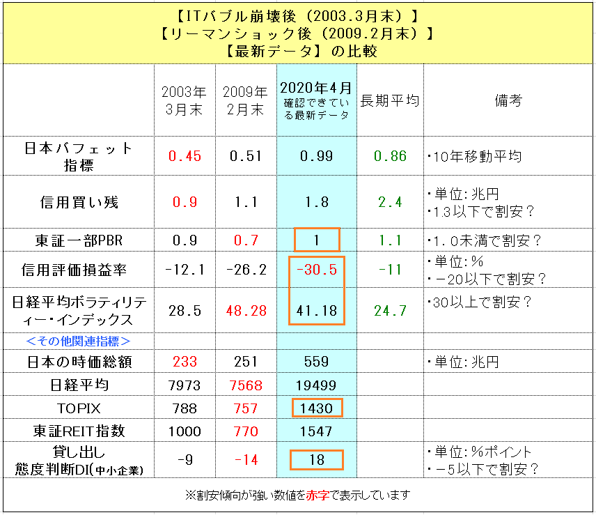 f:id:yukimatu-tousi:20200412172112p:plain