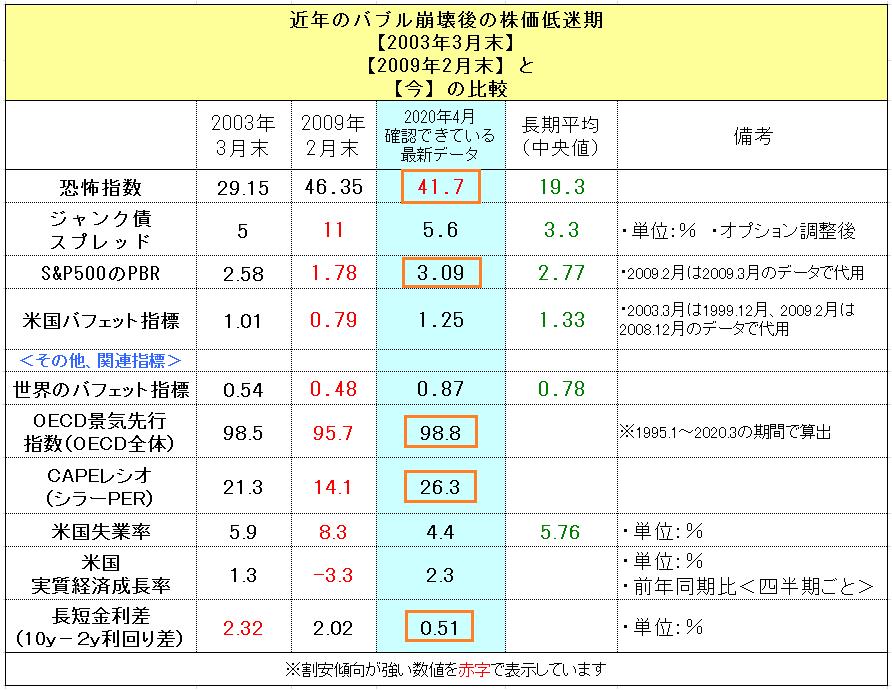 f:id:yukimatu-tousi:20200413132240p:plain