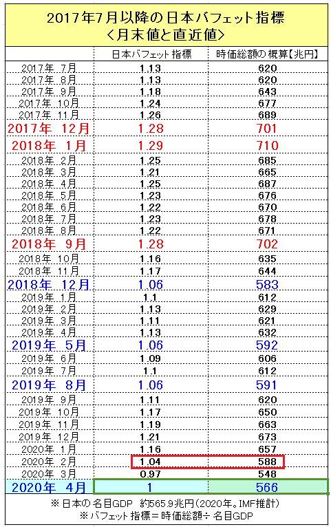 f:id:yukimatu-tousi:20200417232607p:plain