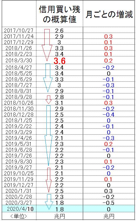 f:id:yukimatu-tousi:20200417233013p:plain