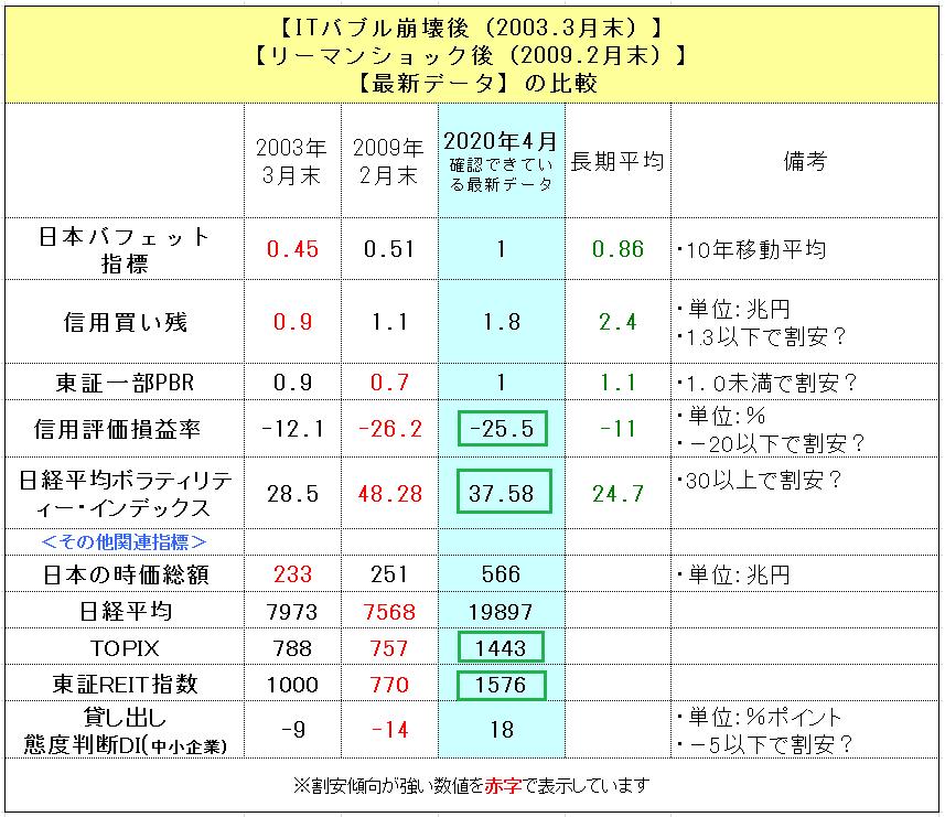 f:id:yukimatu-tousi:20200418095548p:plain
