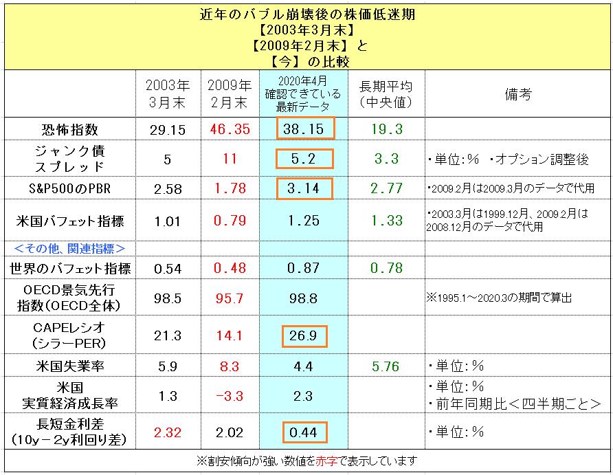 f:id:yukimatu-tousi:20200419161400p:plain