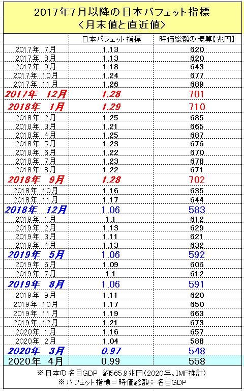 f:id:yukimatu-tousi:20200425142327p:plain