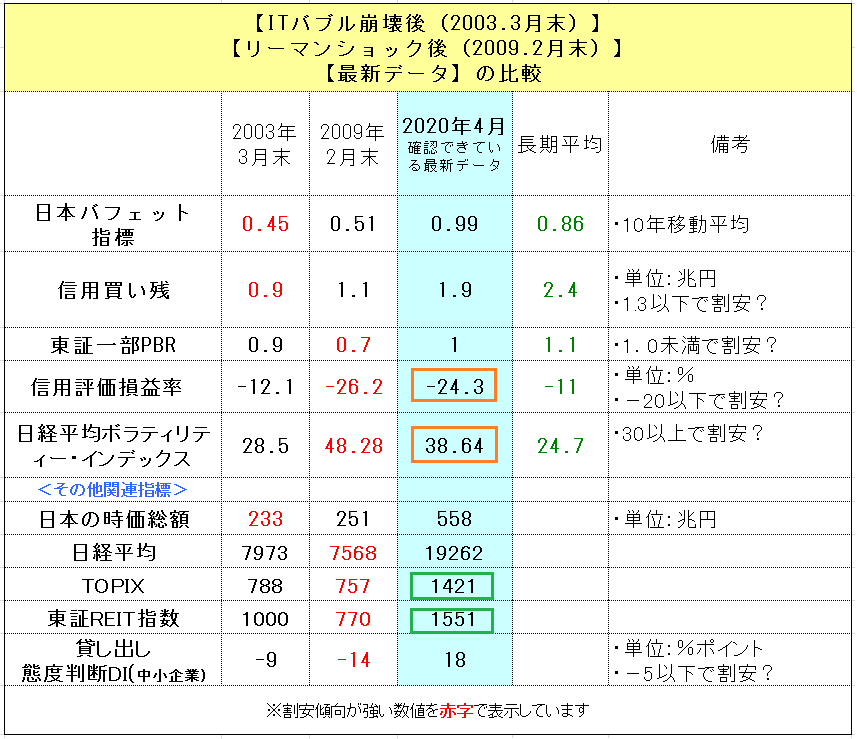 f:id:yukimatu-tousi:20200425171455p:plain