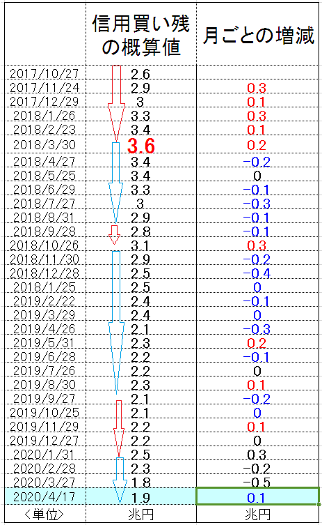f:id:yukimatu-tousi:20200425172003p:plain
