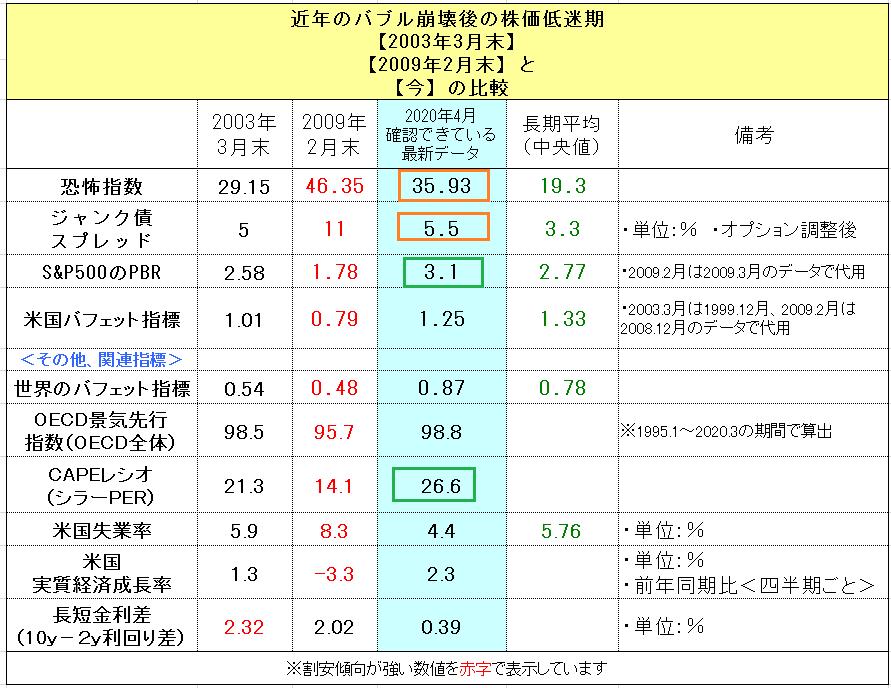 f:id:yukimatu-tousi:20200427163048p:plain