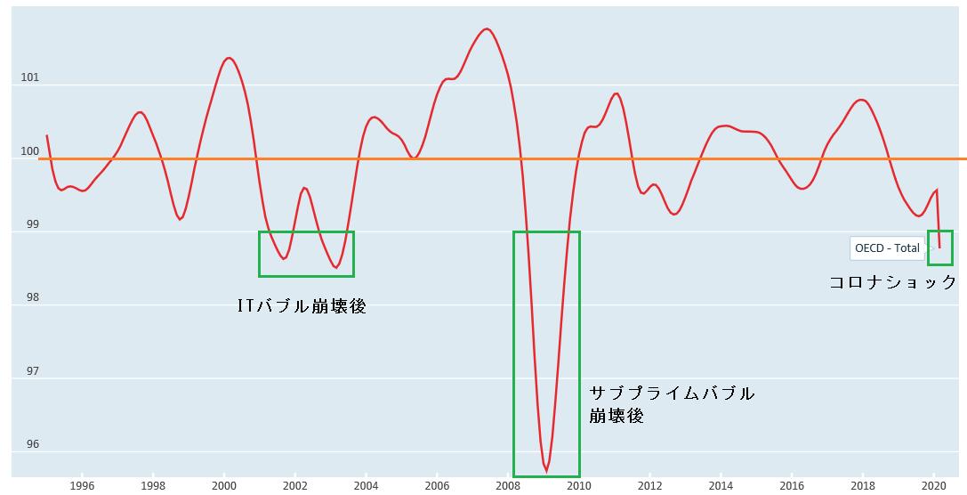 f:id:yukimatu-tousi:20200429170238p:plain