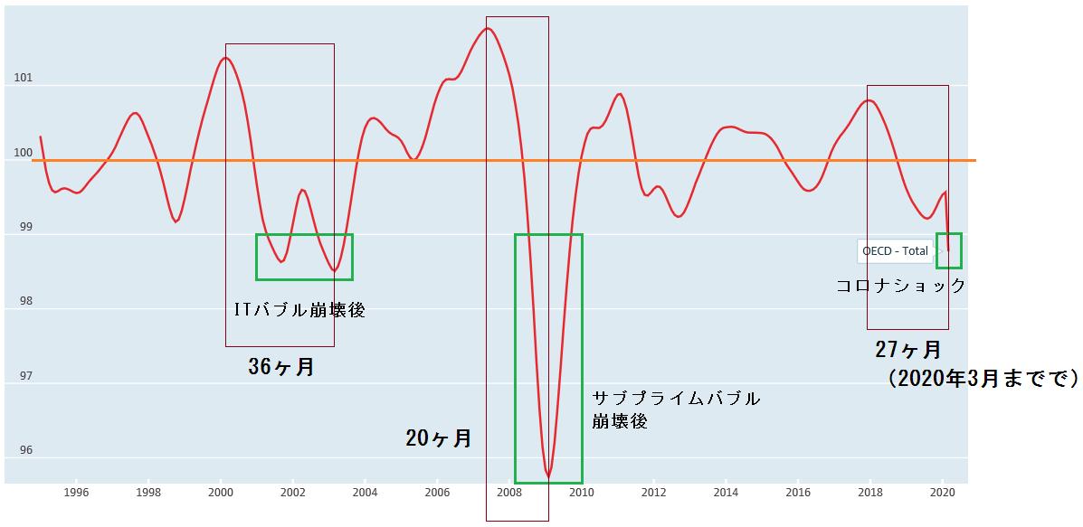f:id:yukimatu-tousi:20200429172500p:plain