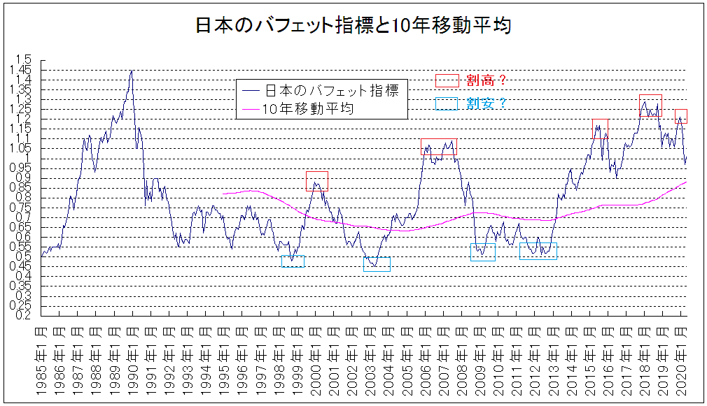 f:id:yukimatu-tousi:20200503165929p:plain