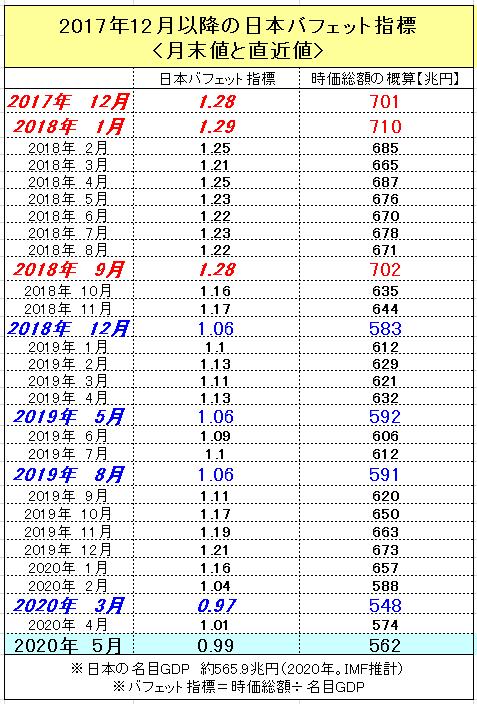 f:id:yukimatu-tousi:20200503170257p:plain