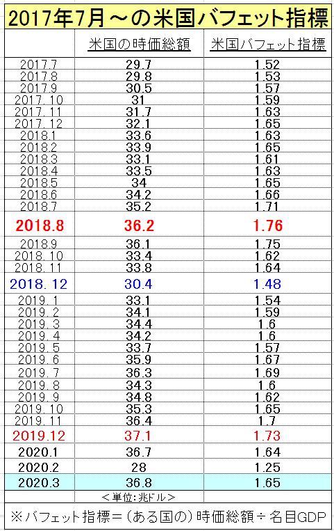 f:id:yukimatu-tousi:20200504111607p:plain