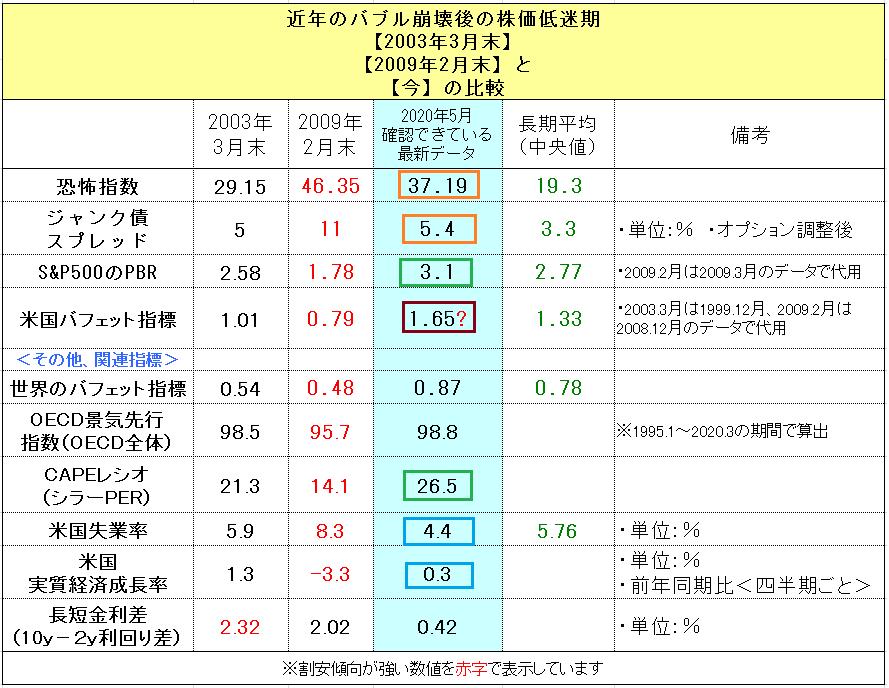 f:id:yukimatu-tousi:20200504112817p:plain