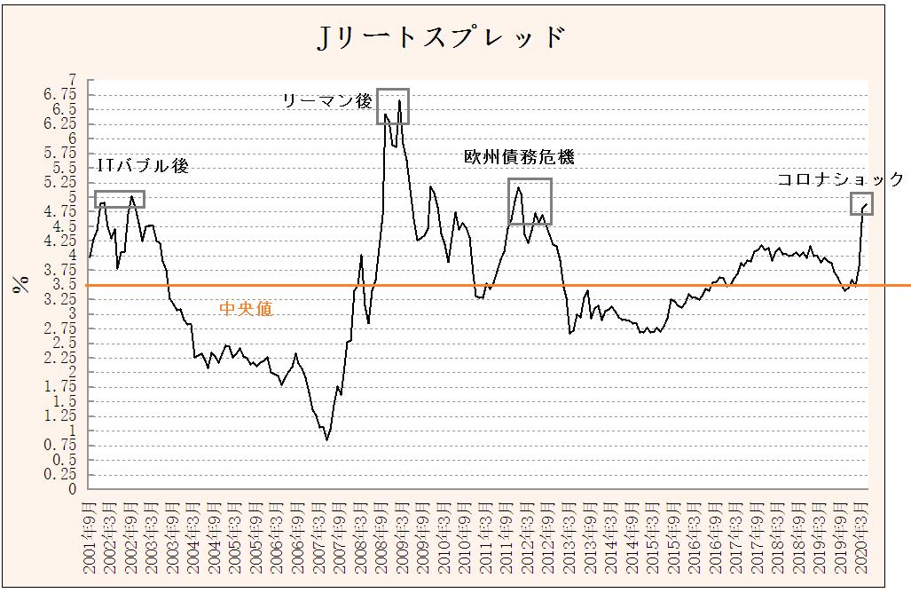 f:id:yukimatu-tousi:20200506150717p:plain