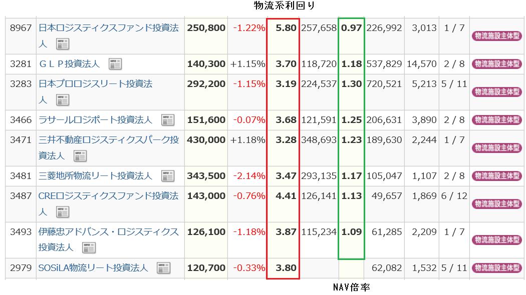 f:id:yukimatu-tousi:20200506172618p:plain
