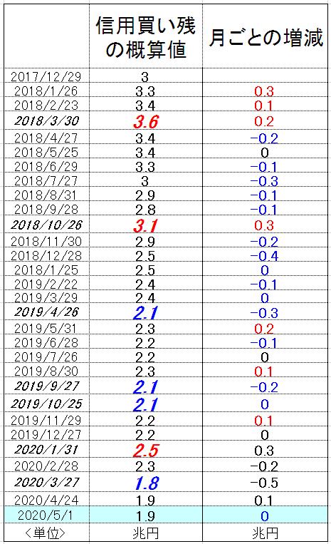 f:id:yukimatu-tousi:20200508164818p:plain