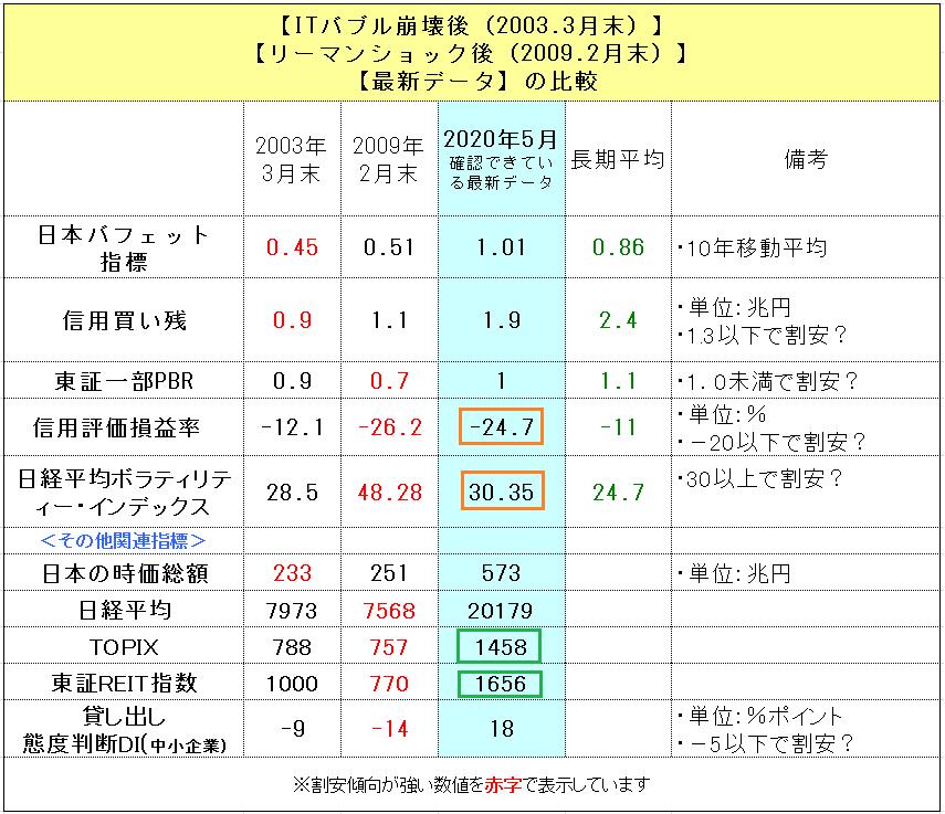 f:id:yukimatu-tousi:20200508215204p:plain