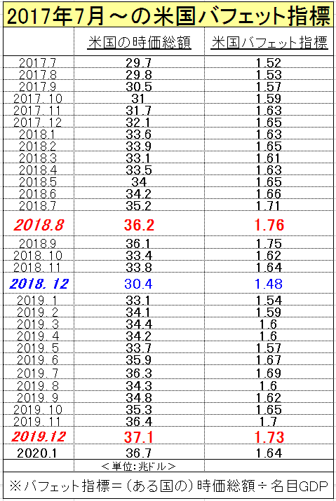 f:id:yukimatu-tousi:20200509220010p:plain