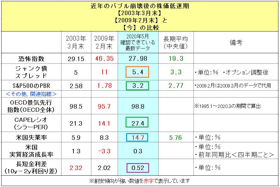 f:id:yukimatu-tousi:20200510173511p:plain