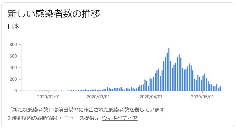 f:id:yukimatu-tousi:20200512222757p:plain