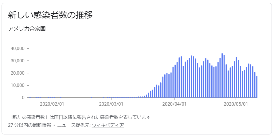 f:id:yukimatu-tousi:20200512223655p:plain