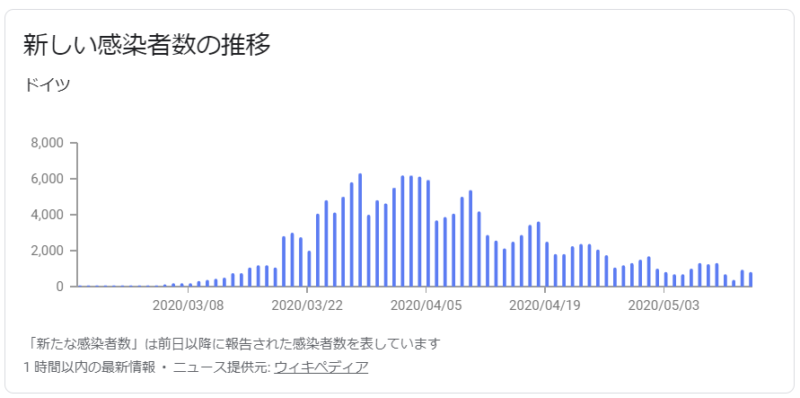 f:id:yukimatu-tousi:20200514103021p:plain