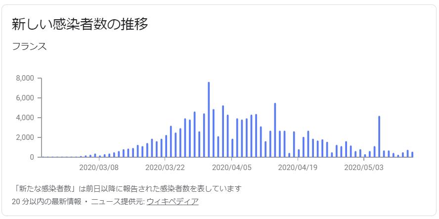 f:id:yukimatu-tousi:20200514103632p:plain
