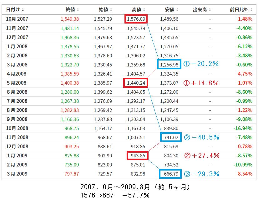 f:id:yukimatu-tousi:20200514155504p:plain