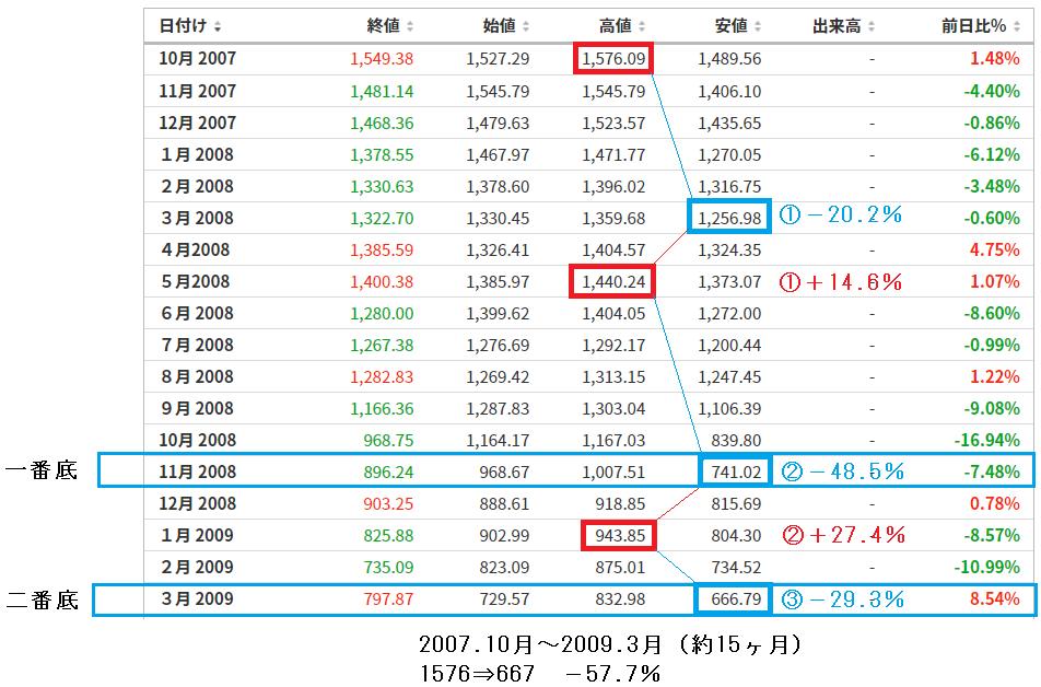 f:id:yukimatu-tousi:20200515095941p:plain