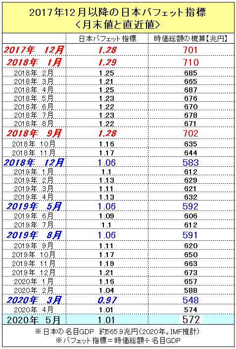 f:id:yukimatu-tousi:20200516115843p:plain