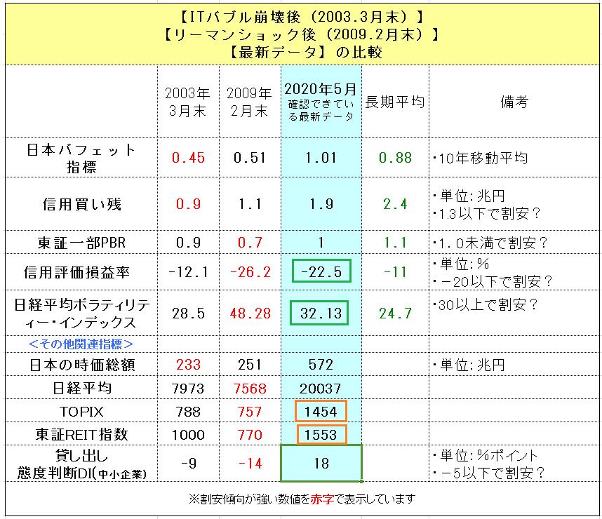 f:id:yukimatu-tousi:20200516134313p:plain