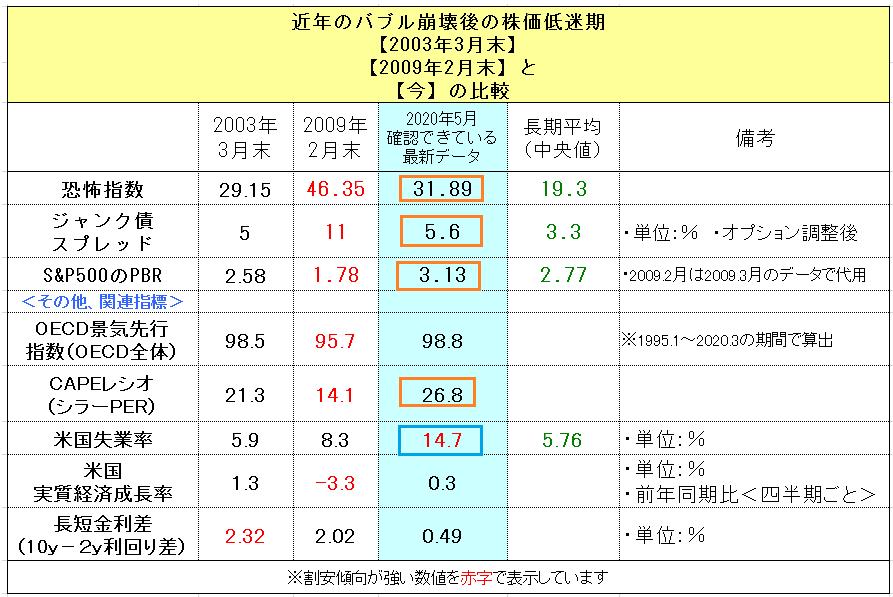 f:id:yukimatu-tousi:20200517221556p:plain