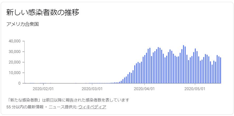 f:id:yukimatu-tousi:20200517221838p:plain